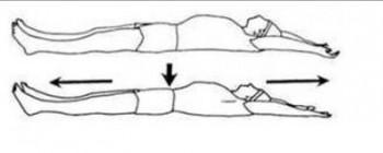вытягивание спины