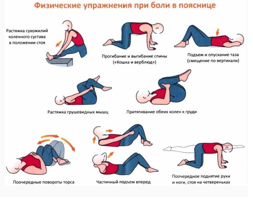 упражнения для коленного сустава профилактика болезней