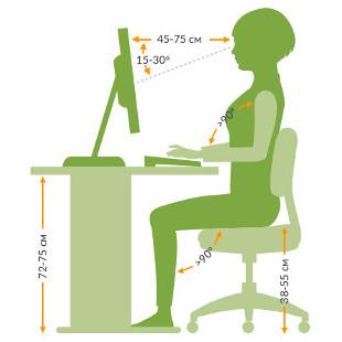 как правильно сидеть за компьютером чтобы сохранить позвоночник здоровым